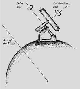Equatorial telescope mounting1.jpg
